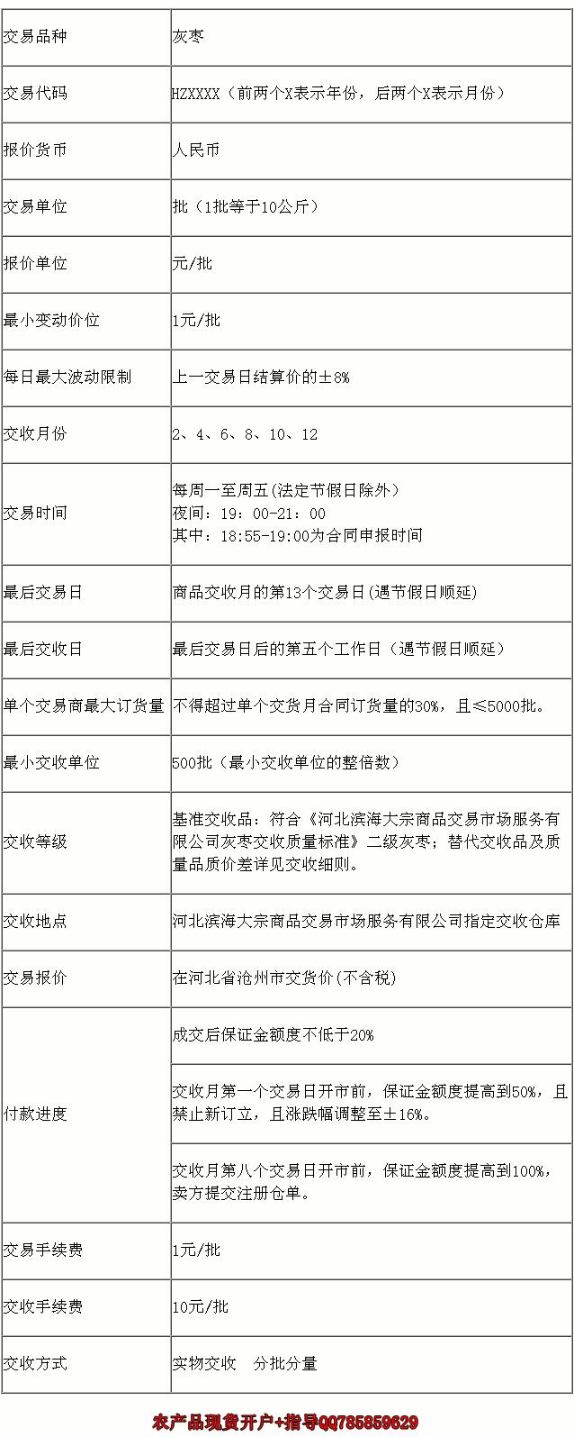 huizhaojiaoyiheyue